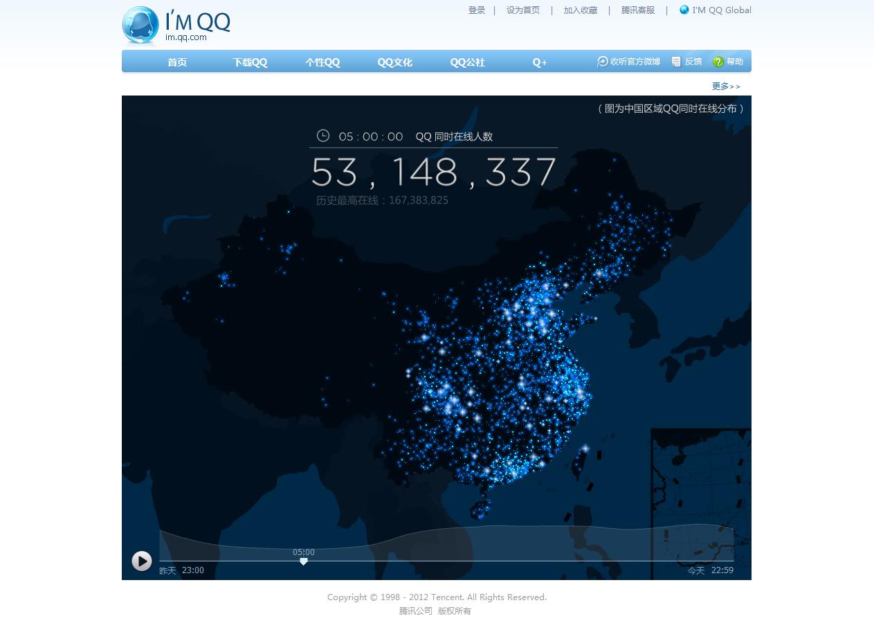上午 5 点全国 QQ 实时在线人数