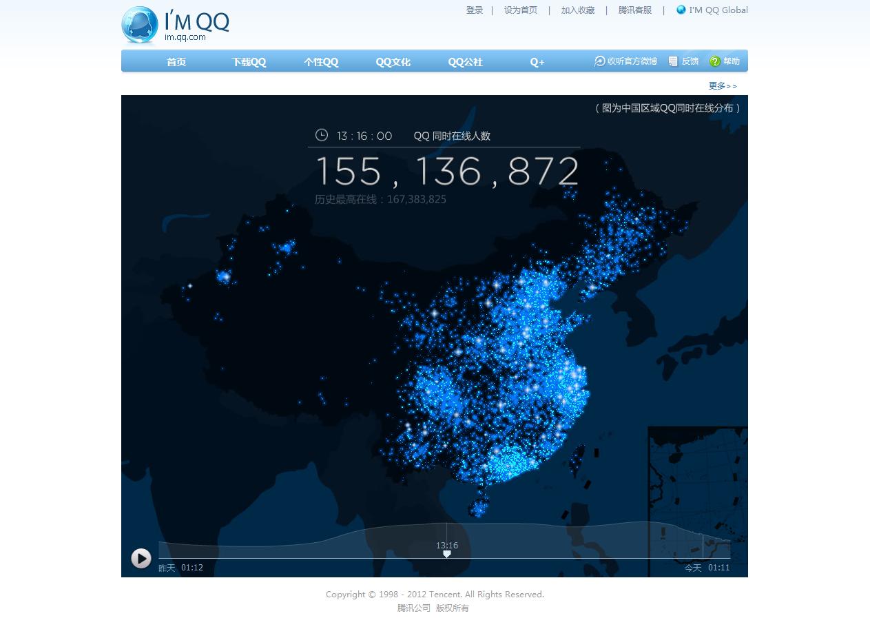 13 时 16 分腾讯 QQ 全国在线人数