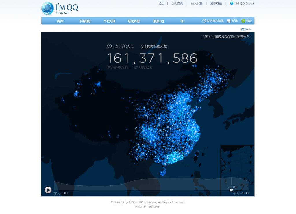 21 时 31 分全国 QQ 实时在线人数